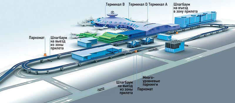 Яндекс Драйв каршеринг парковка во Внуково